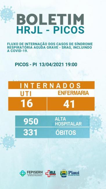 Hospital Regional Justino Luz de Picos registra mais duas mortes por Covid-19
