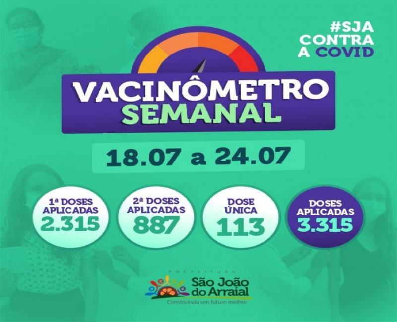 São João do Arraial atinge marca de 1 mil imunizados contra a Covid-19