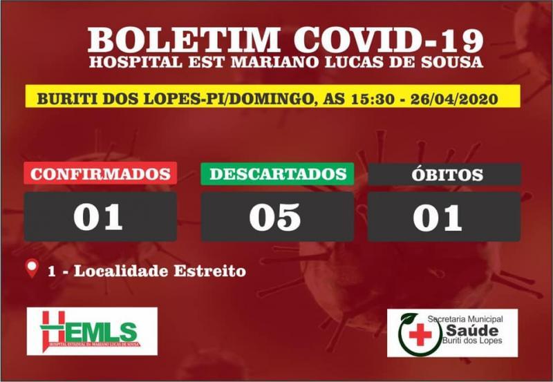 Idosa de 70 anos de Buriti dos Lopes é a 19ª morte por Covid-19 no Piauí