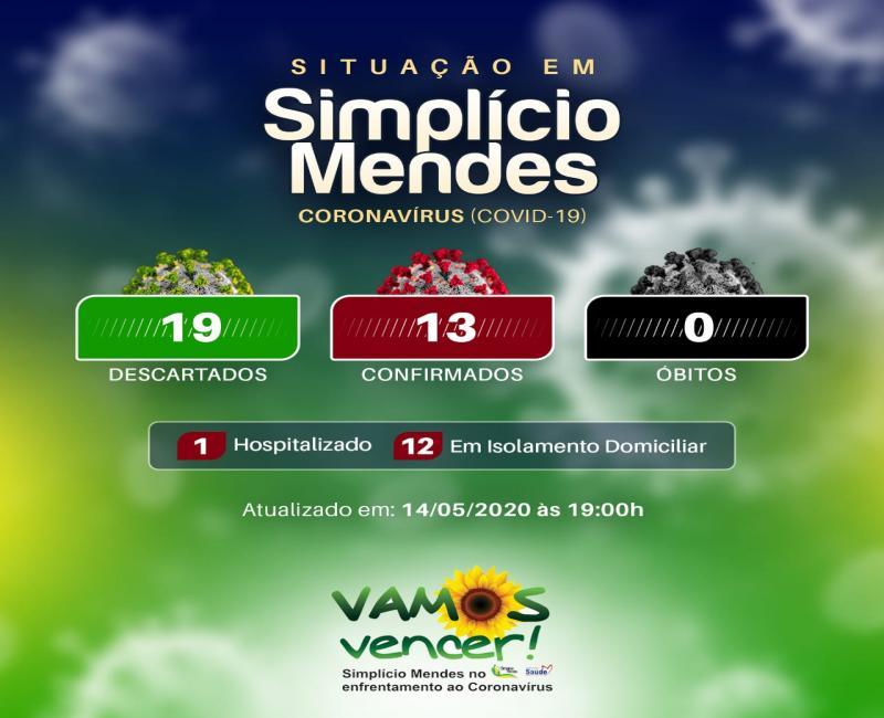 Dados de Coronavírus em Simplício Mendes, vem aumentando a cada dia, mais graças a Deus sem óbito.