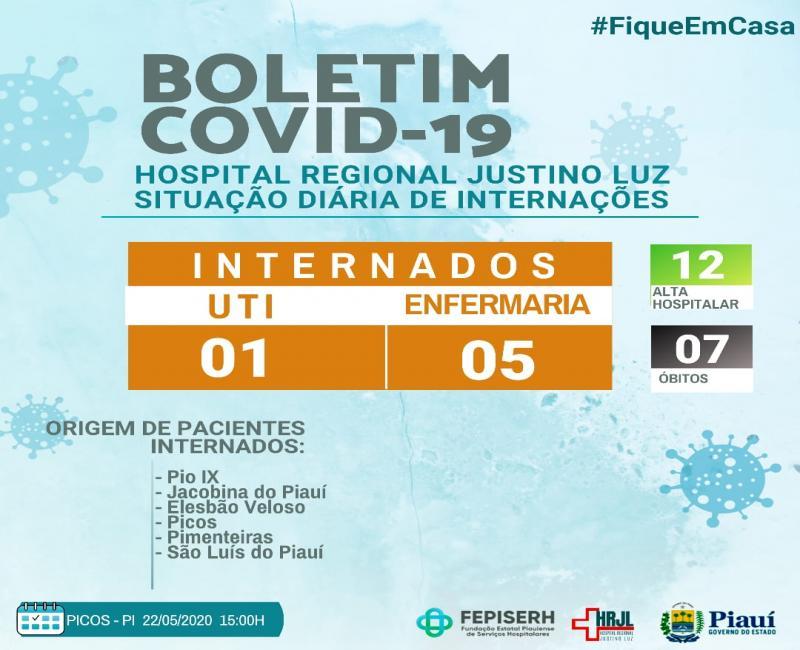 HRJL de Picos registra duas mortes em menos de 24 horas por coronavírus