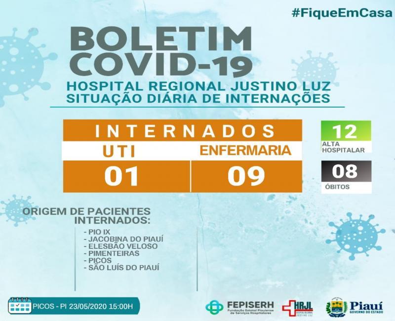 Hospital Regional de Picos registra mais um óbito por covid-19