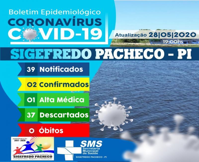 Sigefredo Pacheco tem o segundo caso positivo do Novo Coronavírus