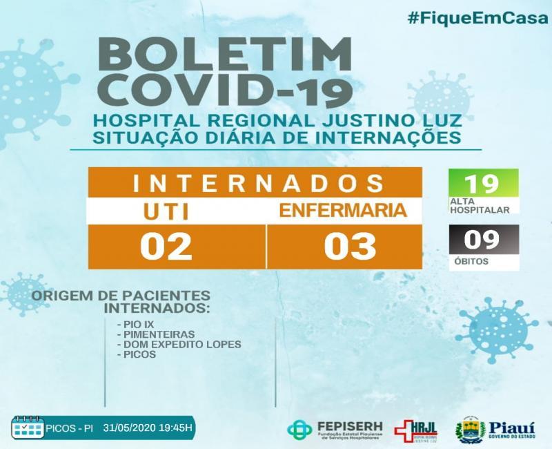 Covid-19: HRJL de Picos divulga novo boletim na noite deste domingo (31)