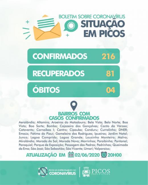 Picos registra 81 casos de pessoas recuperadas da Covid-19