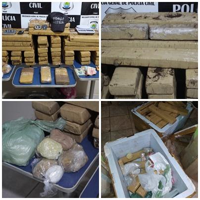 Operação policial prende duas pessoas e apreende grande quantidade de drogas em Picos