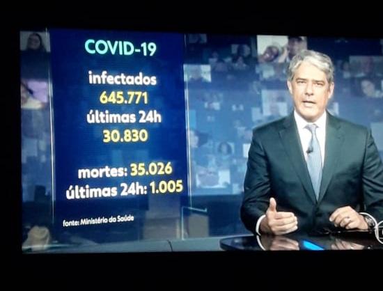 Rede Globo faz plantão para atualizar os dados de coronavírus