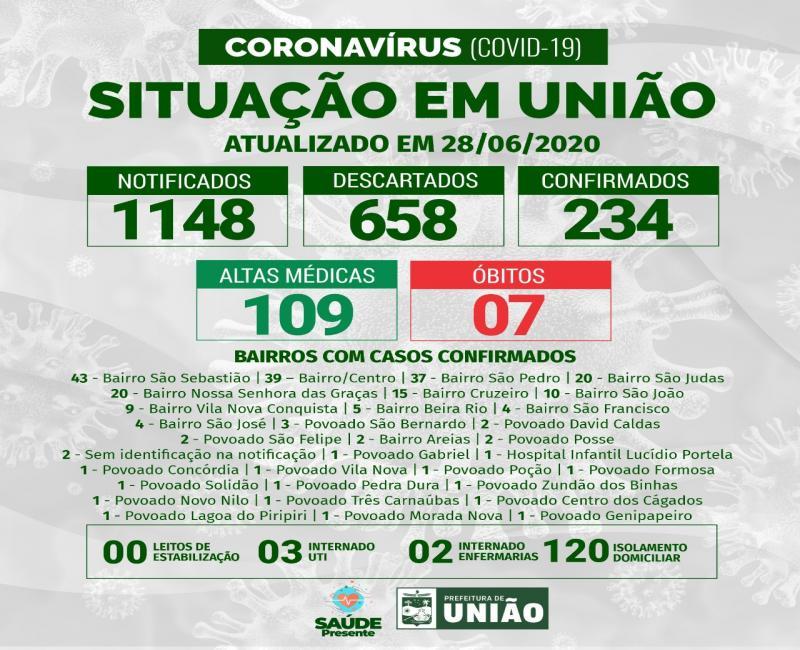 Zona Rural  de União com 18 povoados em contaminação