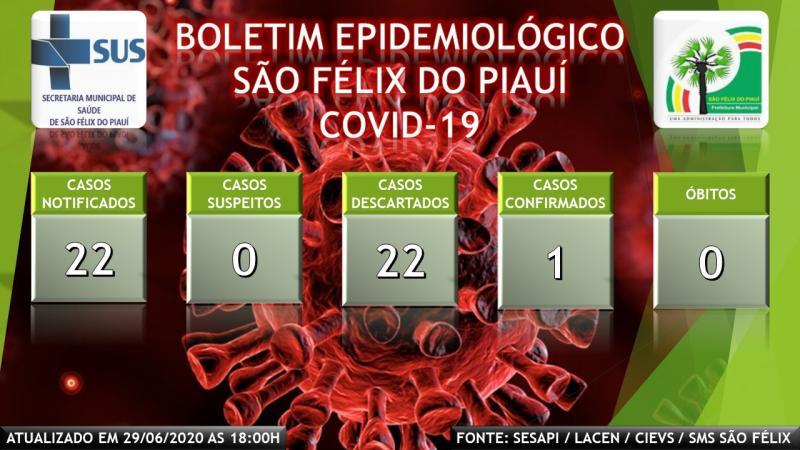 São Félix do Piauí Confirma o Primeiro Caso Positivo Para Covid-19.