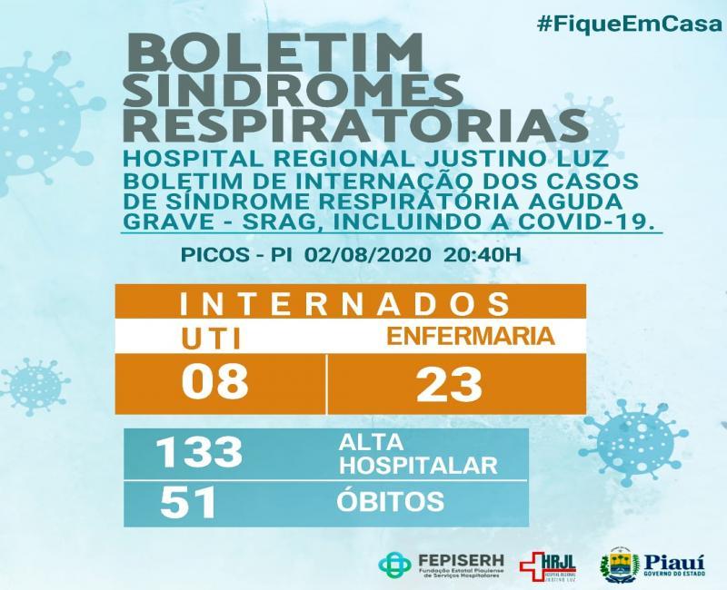 HRJL registra alta hospitalar de treze pacientes de Picos com Covid-19