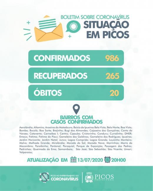 Saúde registra o vigésimo nono óbito por coronavírus em Picos