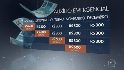 Auxílio Emergencial: Caixa paga nova parcela a 5,6 milhões nesta sexta; Saiba quem recebe
