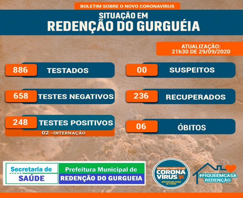 Redenção do Gurguéia registra mais um óbito em decorrência do Covid-19