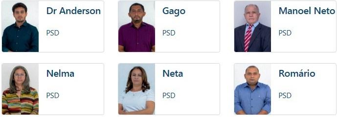 PSD de Lagoinha do Piauí pode ficar fora da disputa para a Câmara