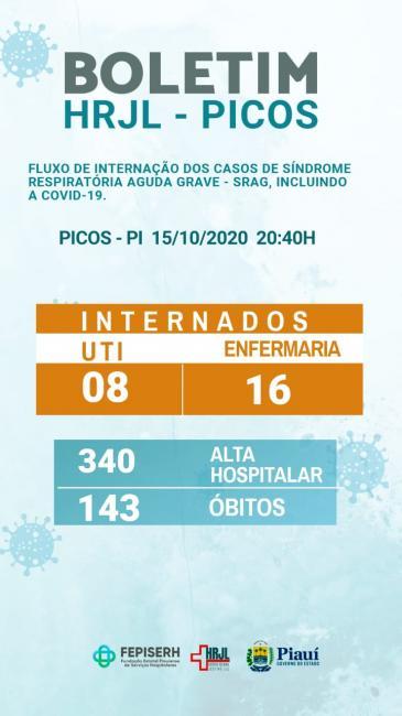 COVID-19 | HRJL de Picos tem 16 pacientes internados na enfermaria