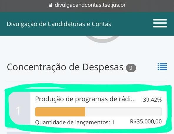Farra do dinheiro público em Cajueiro da Praia : Prefeito contrata empresa para lavagem de dinheiro