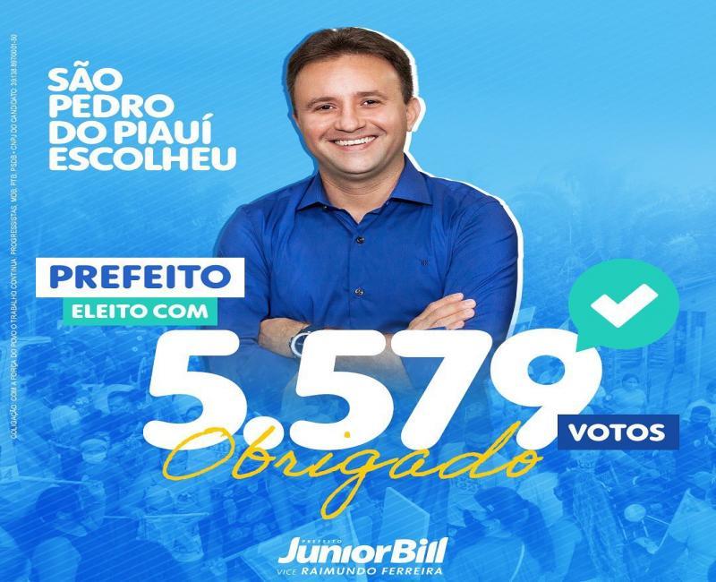 Prefeito Júnior Bill é reeleito com quase 3 mil votos de maioria e elege todos os vereadores