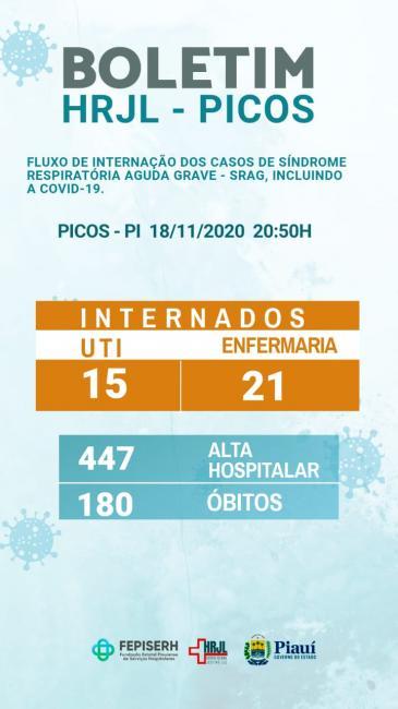 COVID-19: HRJL de Picos registra dois óbitos de pacientes de Picos