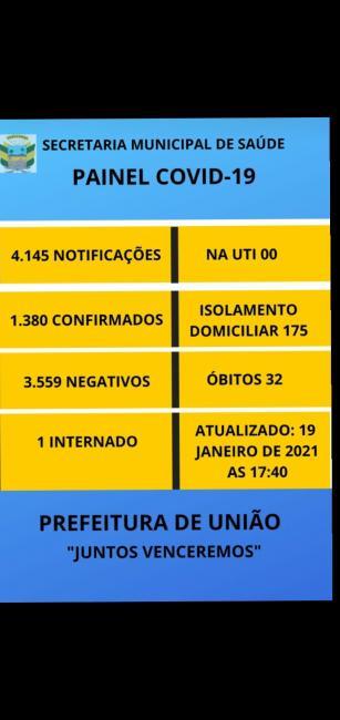 Boletim epidemiológico de União 32 óbitos e 1.380 positivos