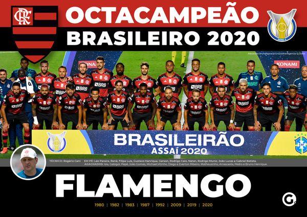 Octocampeão!  Flamengo é campeão brasileiro, mesmo com derrota para o São Paulo