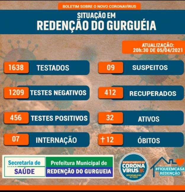 Covid-19:Idosa da zona rural de Redenção do Gurguéia é a décima segunda vítima de Covid-19